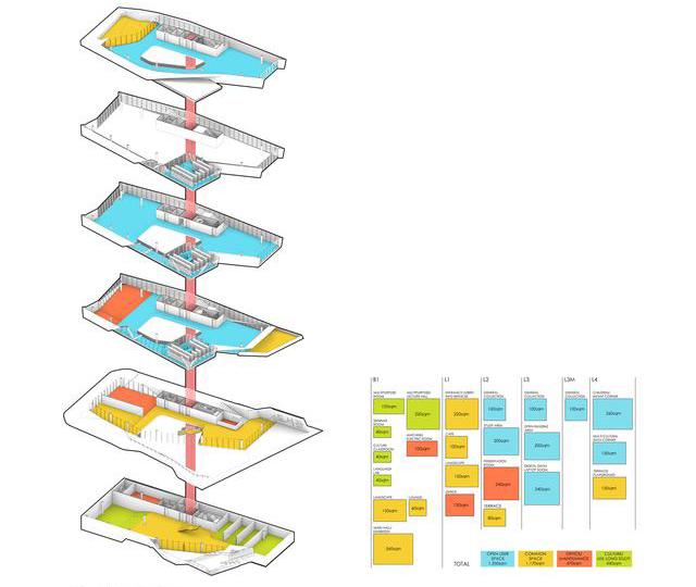 流线外观:韩国大邱图书馆设计参赛方案